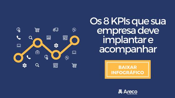 Blog  Por que monitorar os KPIs do seu negócio?